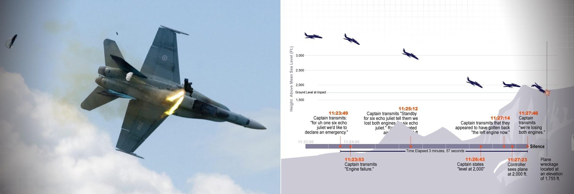 45_Aircraft
