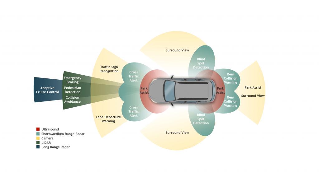 ADAS_Diagram