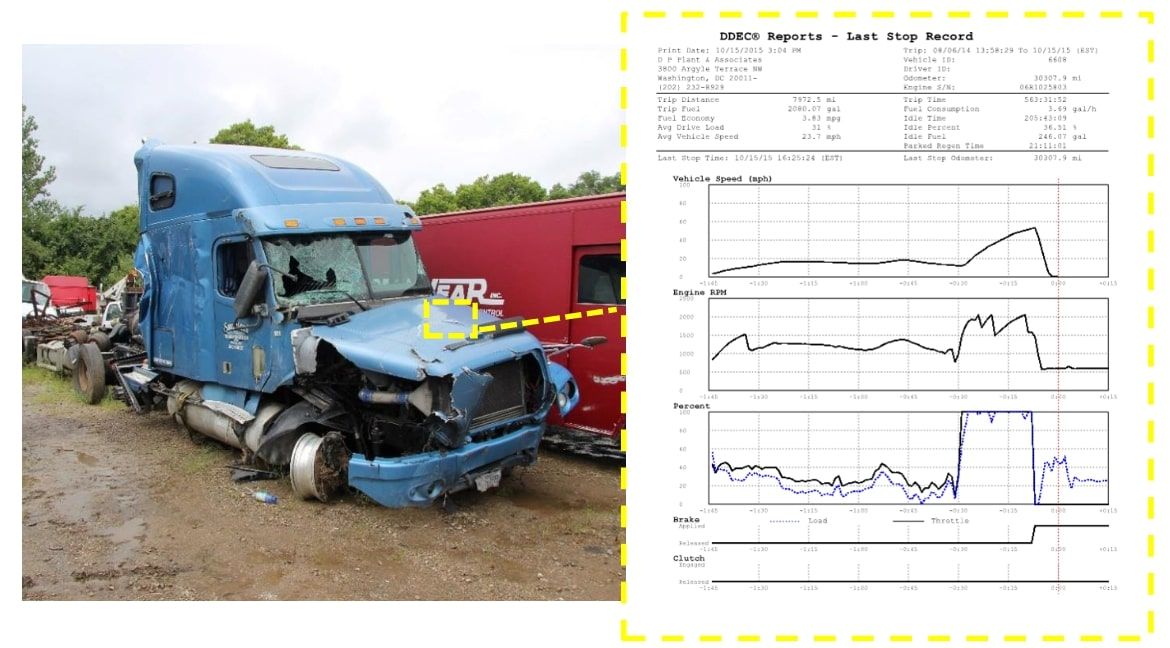Heavy Trucking; Commercial Vehicle; Accident Reconstsructio